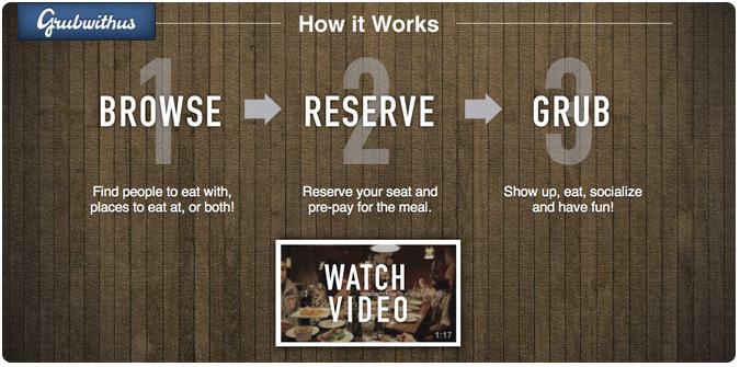 Grub with us. How it works.