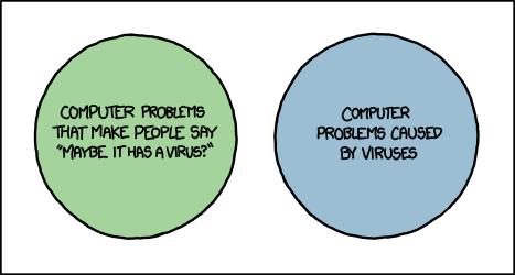 virus_venn_diagram